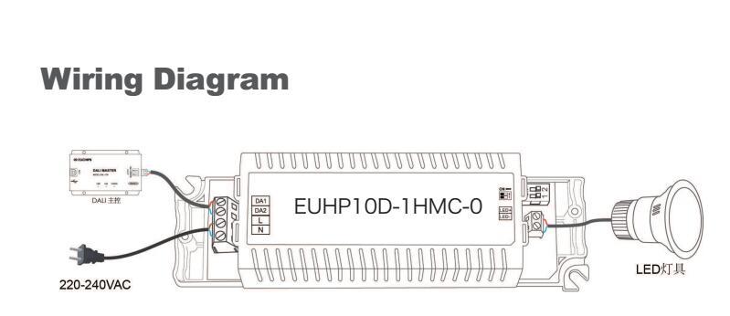 10W_EUP10D_1HMC_0_4
