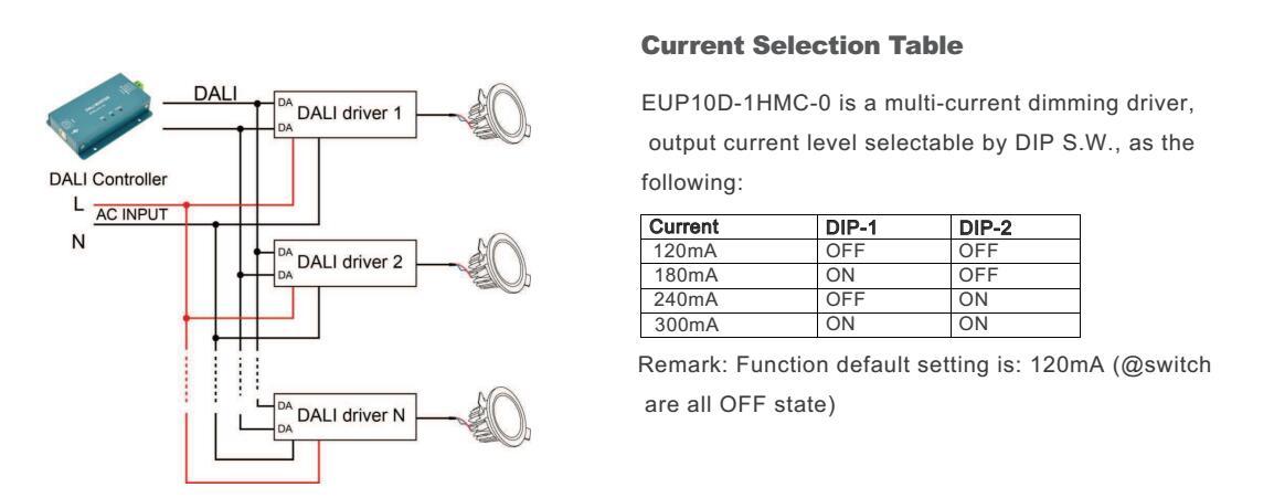 10W_EUP10D_1HMC_0_7