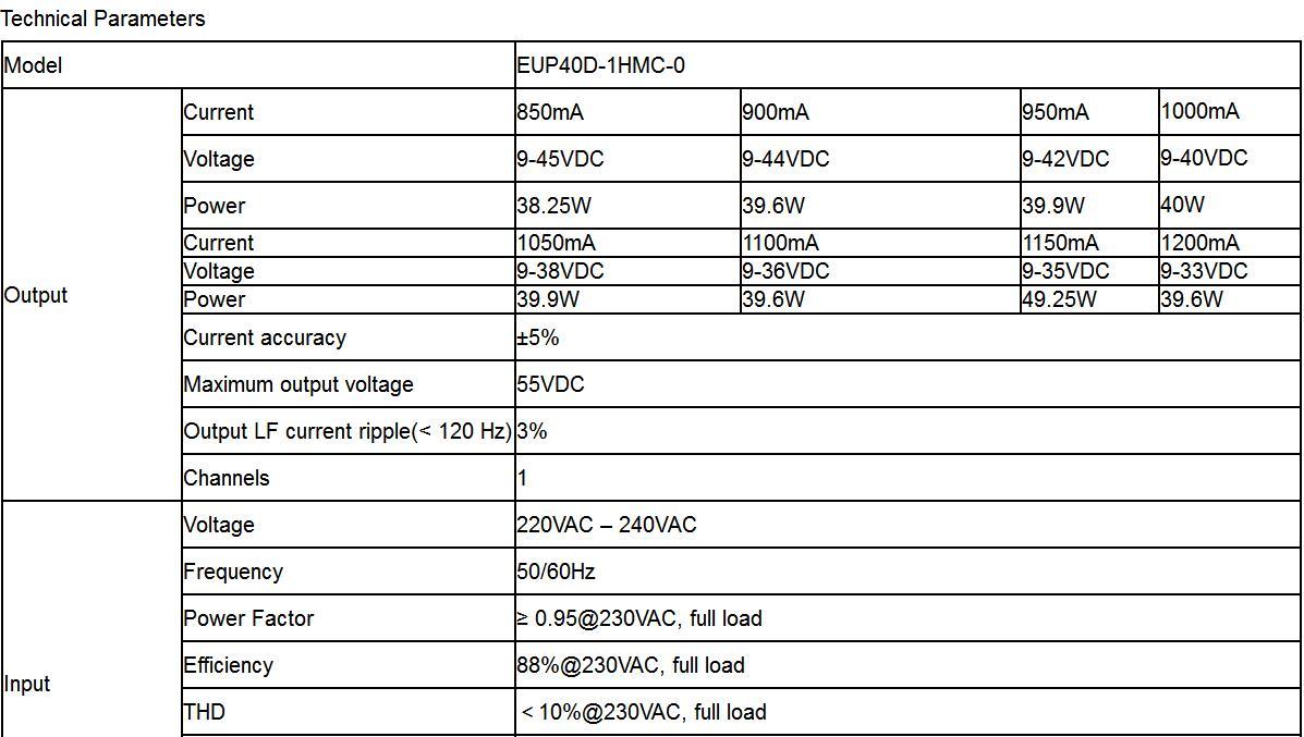 40W_EUP40D_1HMC_0_1