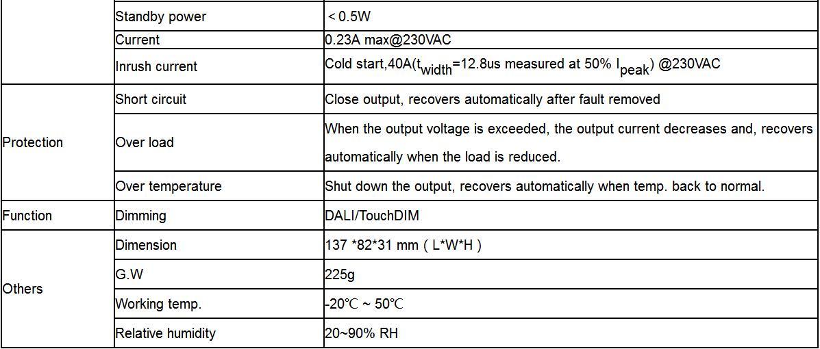 40W_EUP40D_1HMC_0_2
