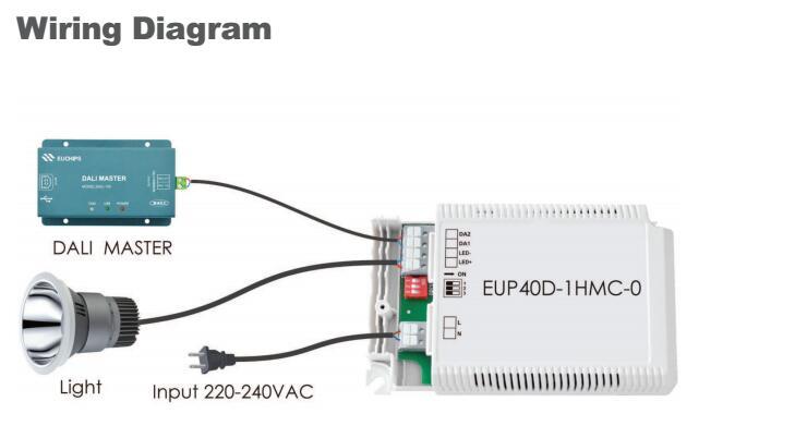 40W_EUP40D_1HMC_0_4
