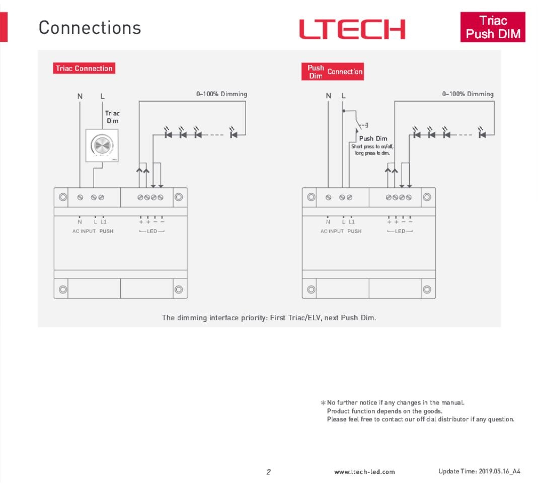 50W_12VDC_CV_Triac_LED_Driver_TD_50_12_E1D1_2