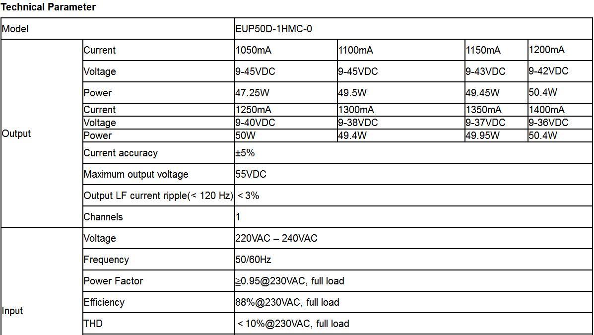 50W_EUP50D_1HMC_0_1
