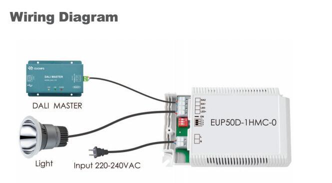 50W_EUP50D_1HMC_0_4