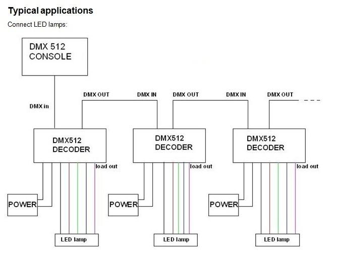 700mA_LED_DMX_to_PWM_Decoder_18