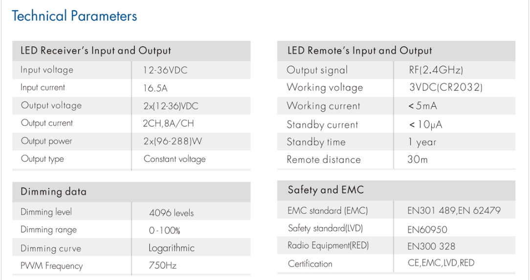 8A_2CH_Color_Temperature_LED_Controller_Kit_V2_L_R7_1_2