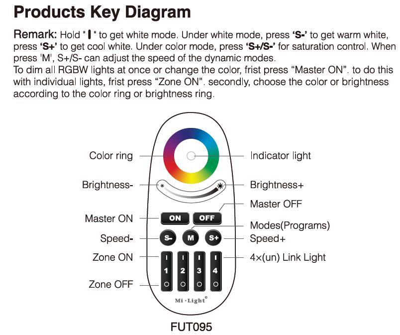 Aluminum_Led_controller_dimmer_Mi_light_controller_KSB_KZQ14_3
