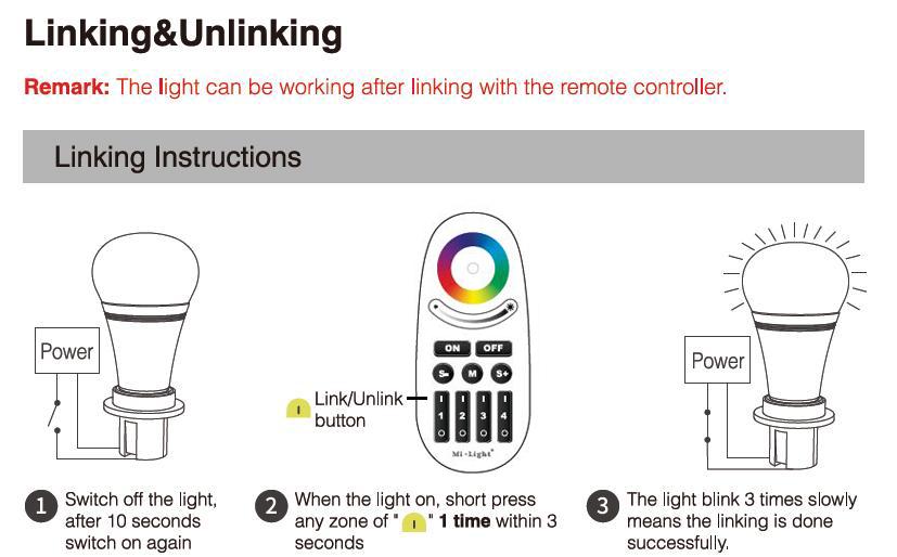 Aluminum_Led_controller_dimmer_Mi_light_controller_KSB_KZQ14_4