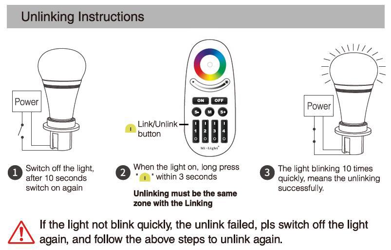 Aluminum_Led_controller_dimmer_Mi_light_controller_KSB_KZQ14_5