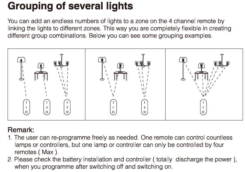Aluminum_Led_controller_dimmer_Mi_light_controller_KSB_KZQ14_6