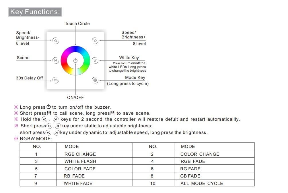 Bincolor_Controller_P4X_R4_CC_2.4G_5