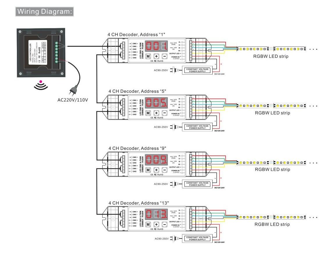 Bincolor_Controller_P4X_R4_CC_2.4G_7