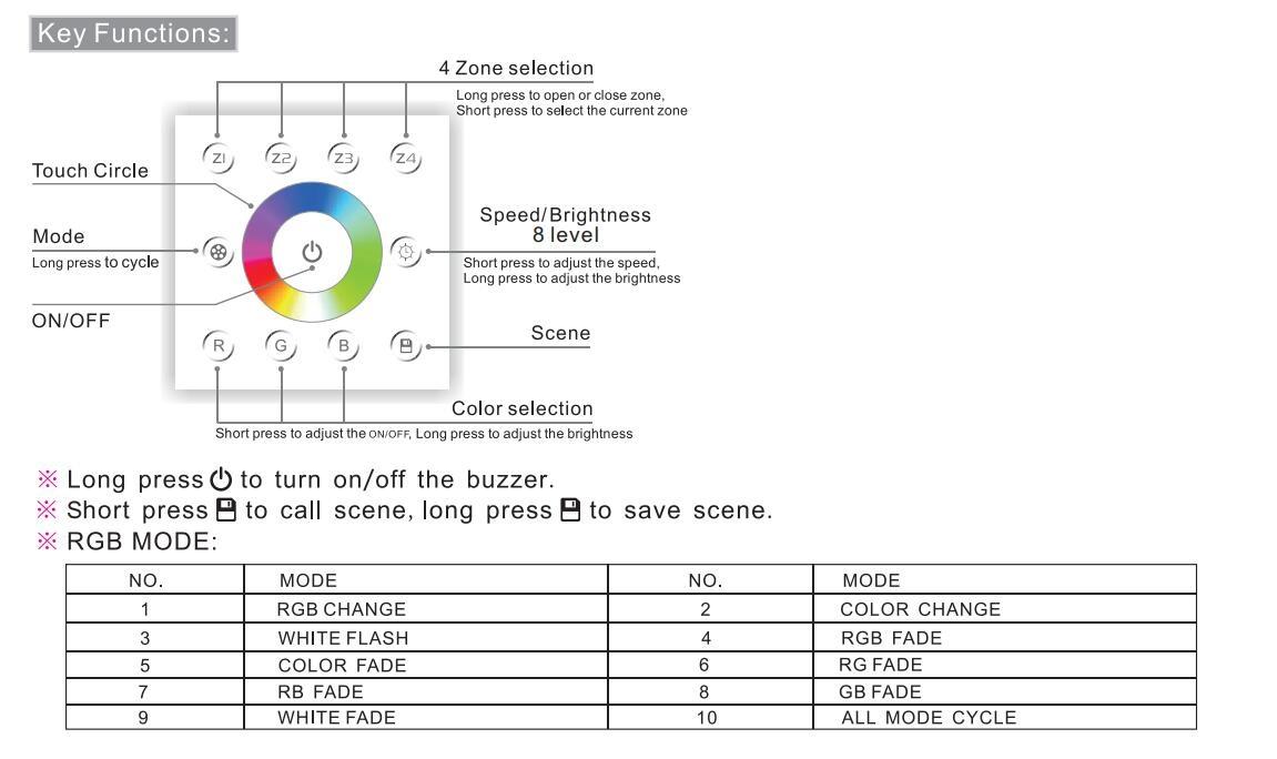 Bincolor_Controller_P7X_R4_CC_2.4G_5