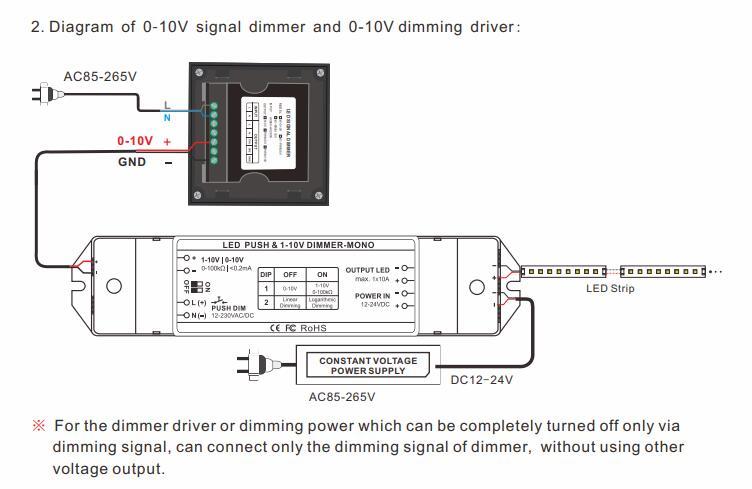 Bincolor_T1_K1_010V_LED_Signal_Dimmer_LED_Wireless_Remote_Control_Socket_Knob_Adjustment_8