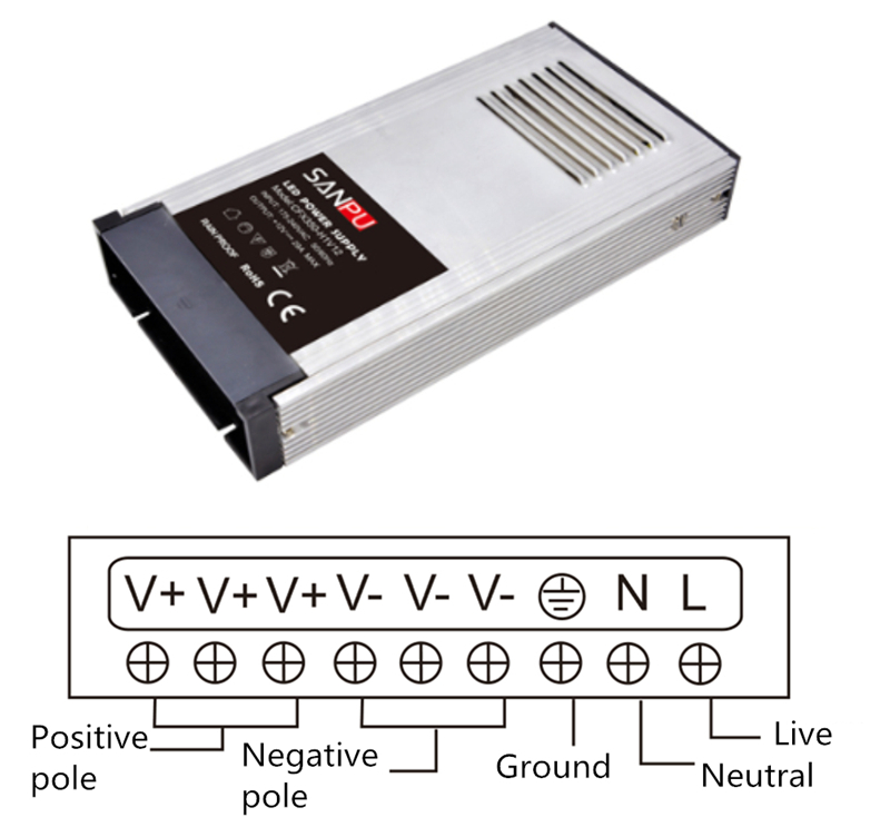 CFX400_H1V12_SANPU_LED_Power_Supply_12VDC_5