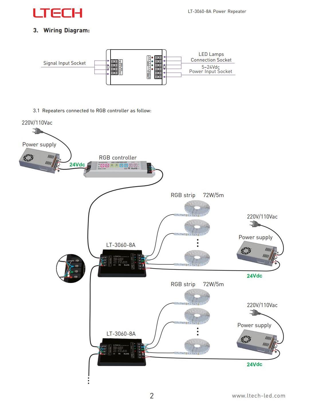CV_Power_Repeater_LT_3060_8A_2