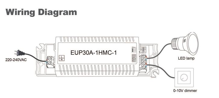 Constant_Current_Dimmable_Drivers_EUP30A_1HMC_1_4