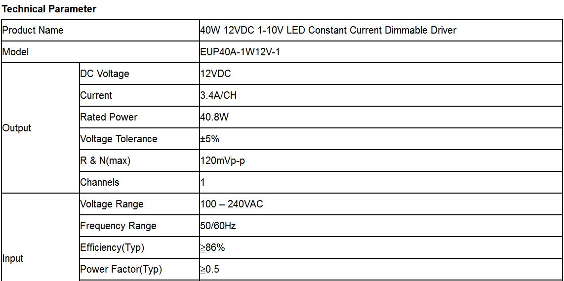 Constant_Voltage_Dimmable_Drivers_EUP40A_1W12V_1_1