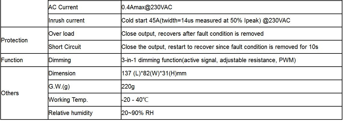 Constant_Voltage_Dimmable_Drivers_EUP40A_1W12V_1_2