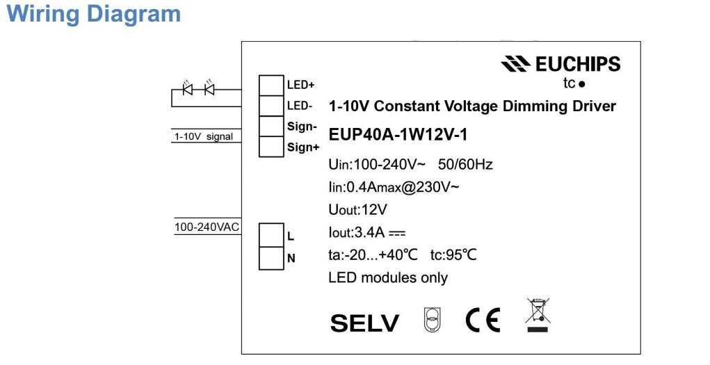 Constant_Voltage_Dimmable_Drivers_EUP40A_1W12V_1_4