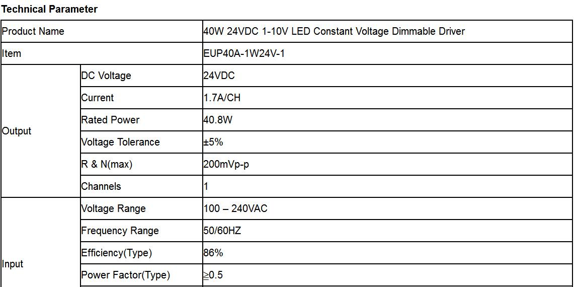 Constant_Voltage_Dimmable_Drivers_EUP40A_1W24V_1_1