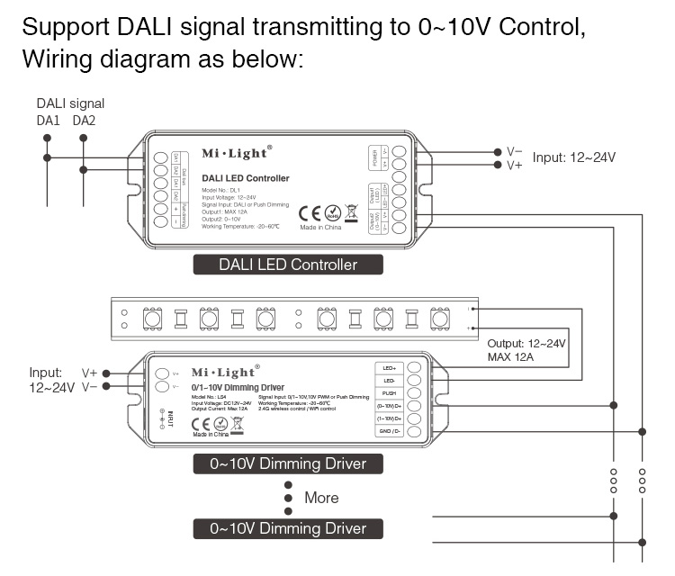 DC12_24V_MiLight_DL1_DALI_Power_Saving_And_Smart_LED_Controller_12
