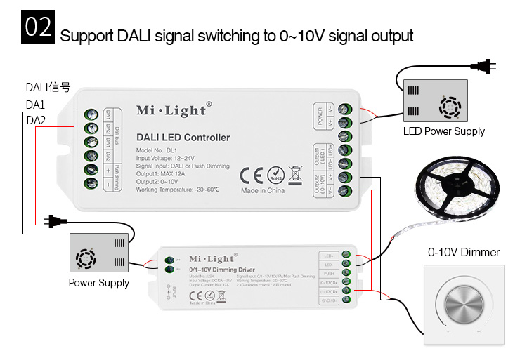 DC12_24V_MiLight_DL1_DALI_Power_Saving_And_Smart_LED_Controller_6