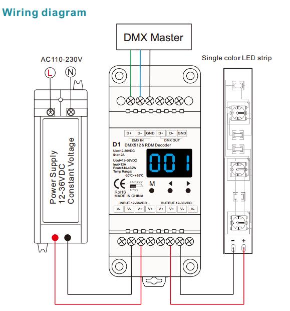 DMX512_Series_D1_3
