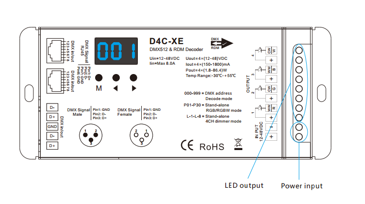 DMX512_Series_D4CXE_1