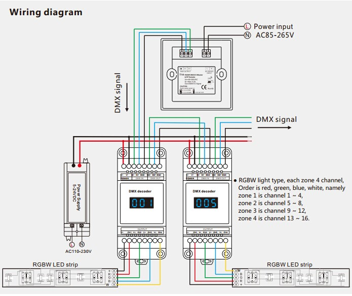 DMX512_Series_T14_2