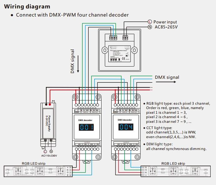 DMX512_Series_T15_2