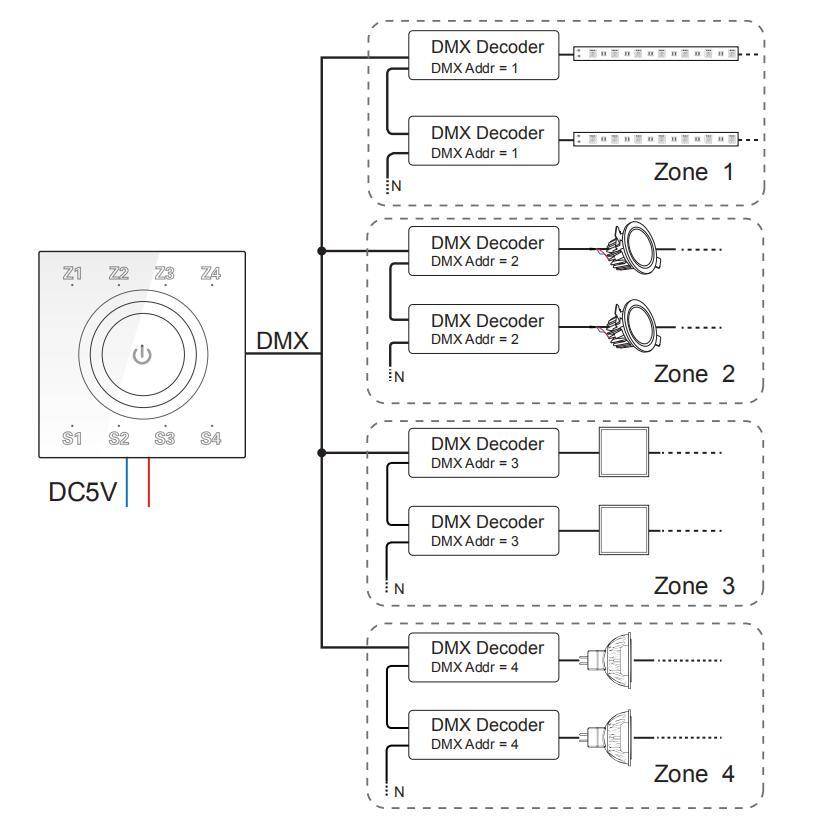 DMXE01_DMX_RDM_Master_Controllers_6