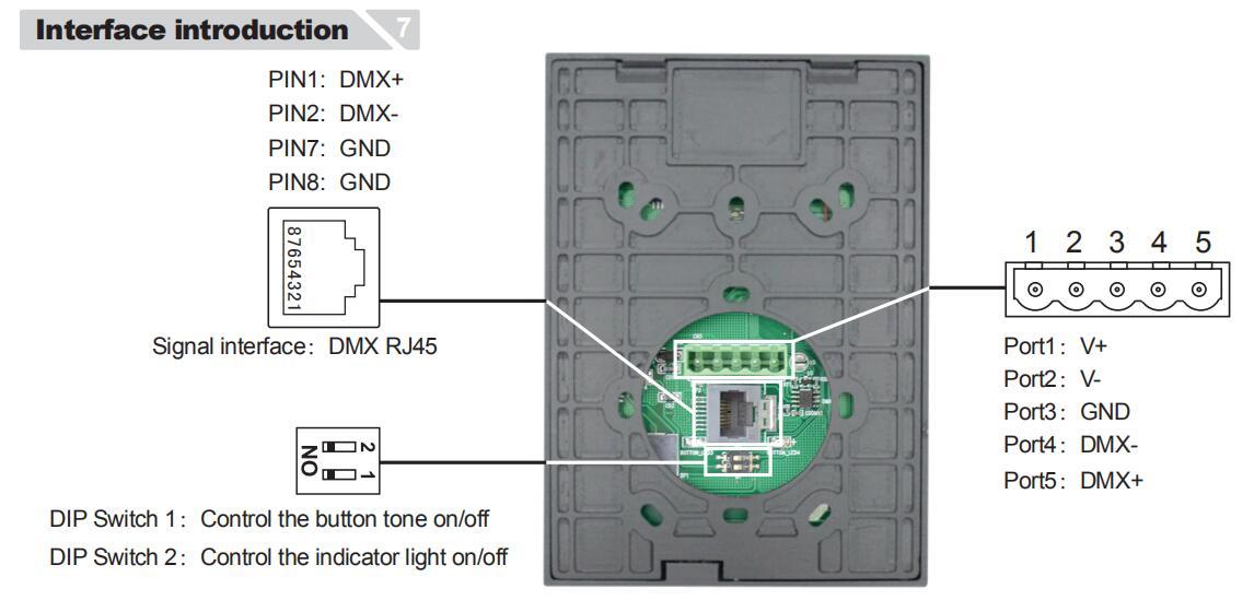 DMXE03_DMX_RDM_Master_Controllers_6