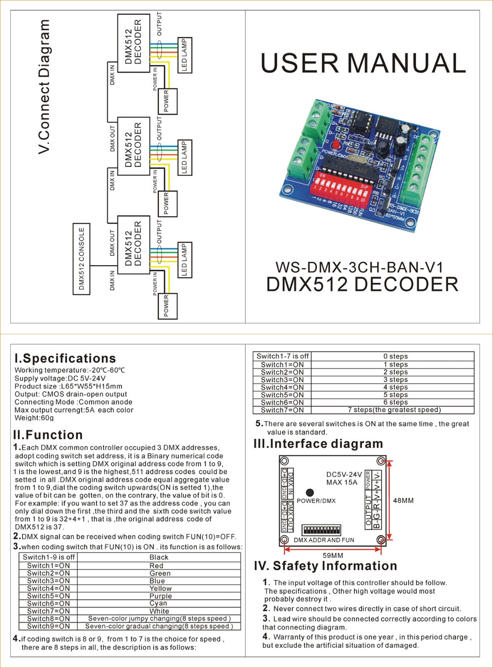 DMX_Controller_DMX_512_DMX_3CH_BAN_V1_1