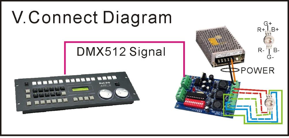 DMX_Controller_WS_DMX_HLB_3CH_700MA_2