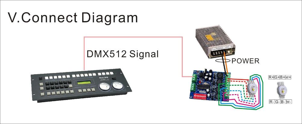 DMX_Controller_WS_DMX_HLB_4CH_350MA_2