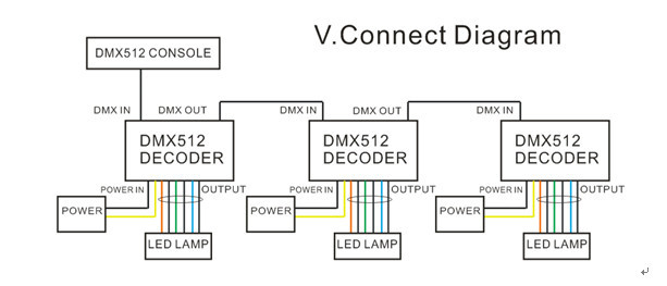 DMX_Controller_WS_DMX_KA_HL_700MA_BAN_2