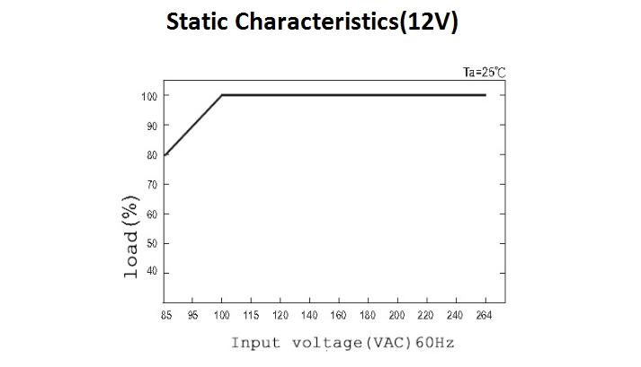 EPS350_H1V12_831_WGL_18