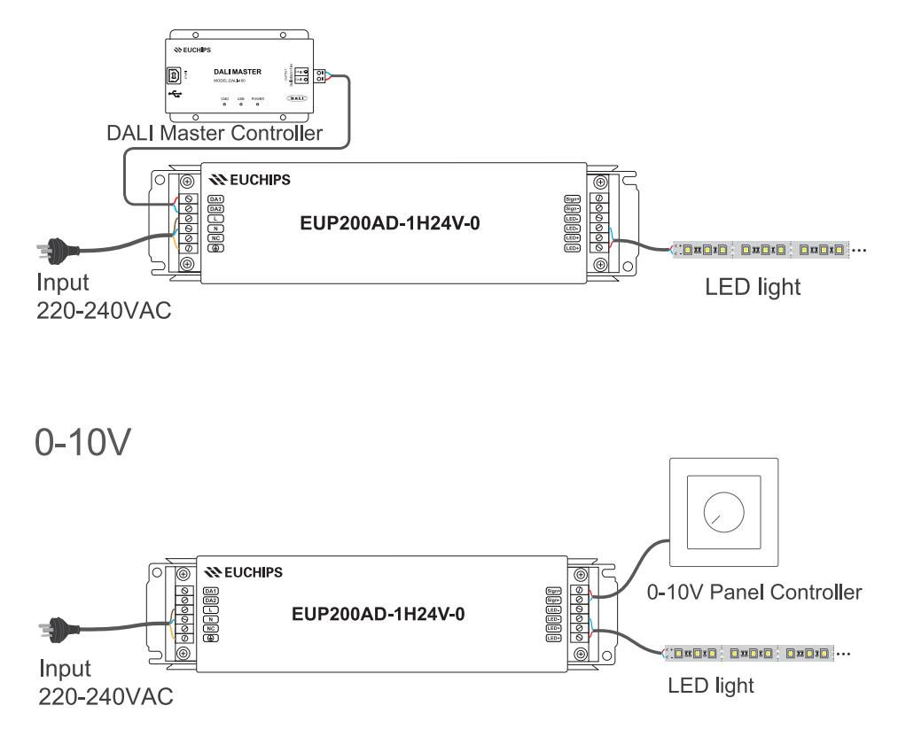 EUP200AD1H24V0_Constant_Voltage_Dimmable_Driver_4