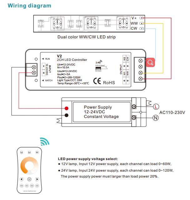 LED_Controller_Set_V2_3