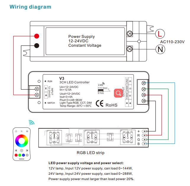LED_Controller_Set_V3_3