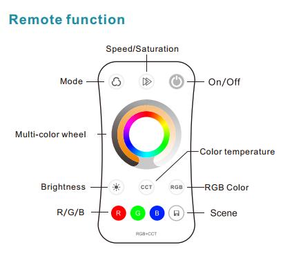 LED_Controller_Set_V5M_2