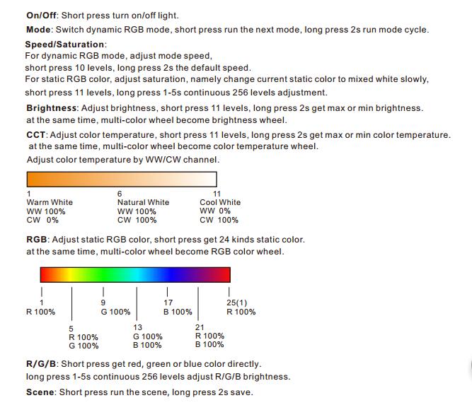 LED_Controller_Set_V5M_3