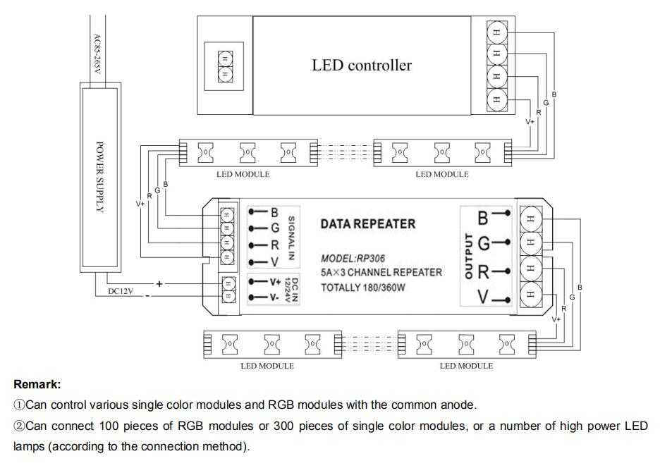 LED_Power_Amplifiers_Series_RP306_4
