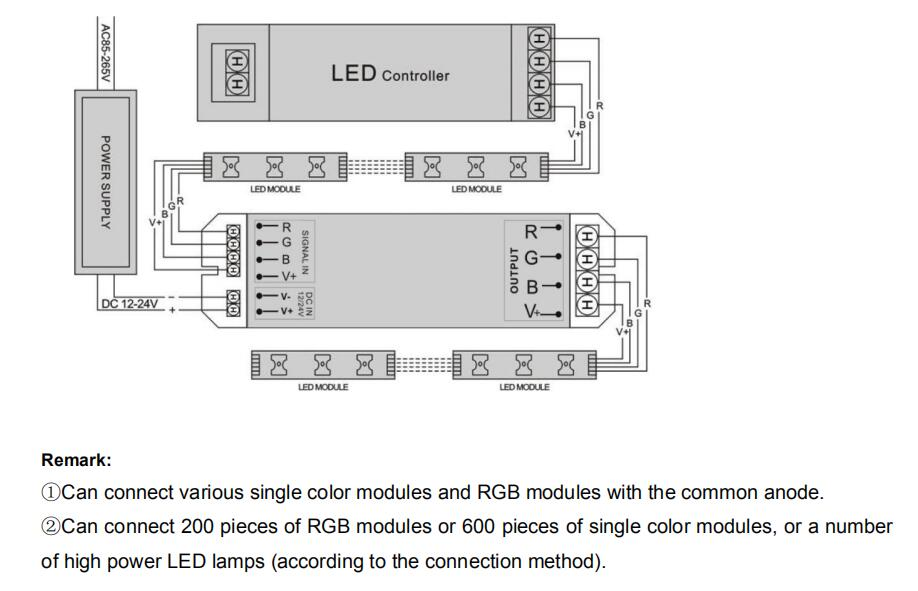 LED_Power_Amplifiers_Series_RP316_2