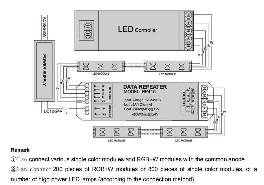 LED_Power_Amplifiers_Series_RP416_2