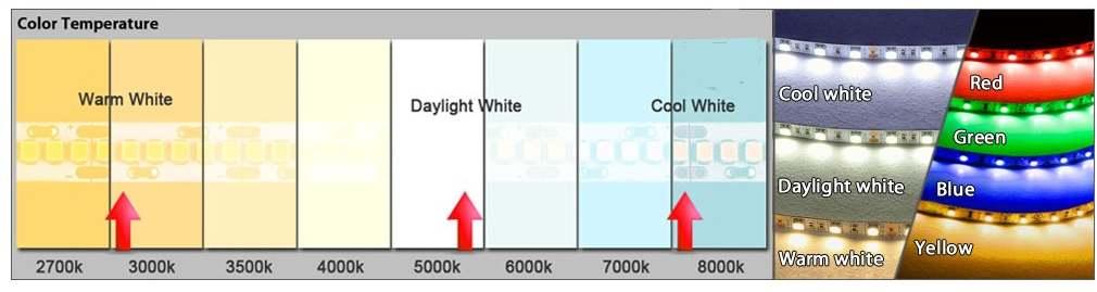 LED_Strip_Lights_Strip_Reel_1