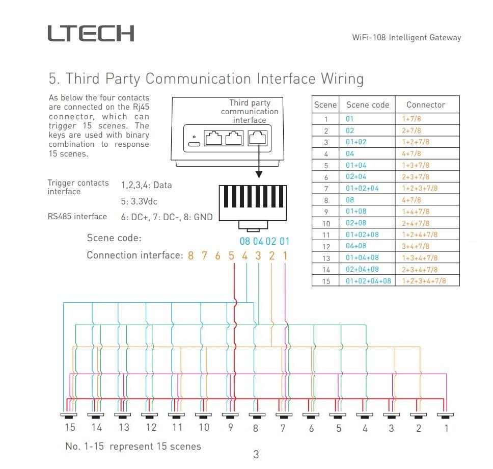 LED_WiFi_Controller_WiFi_108_3