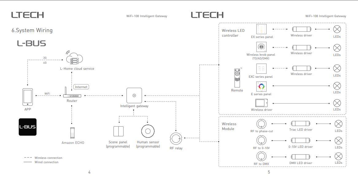 LED_WiFi_Controller_WiFi_108_4