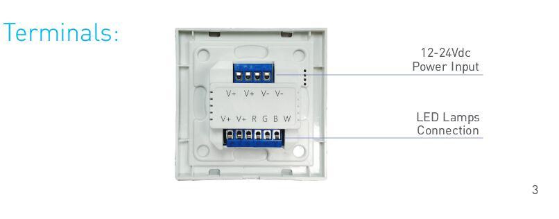 LTECH_RF_Touch_Power_Panel_E4S_5